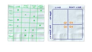 Job and Quadrants
